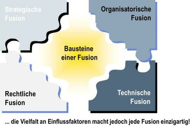 Bausteine einer Fusion